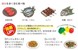 鉄分を多く含む食材には、赤みの肉、かつお、いわし、レバー、牡蠣、あさりなどがある