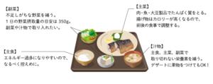 一汁三菜定食のイメージ