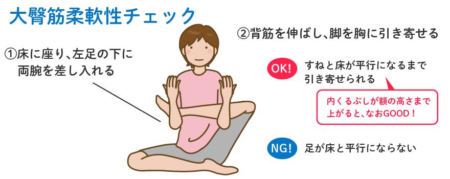 大臀筋柔軟性チェック