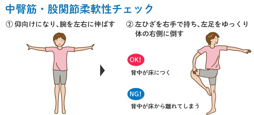 中臀筋・股関節柔軟性チェック