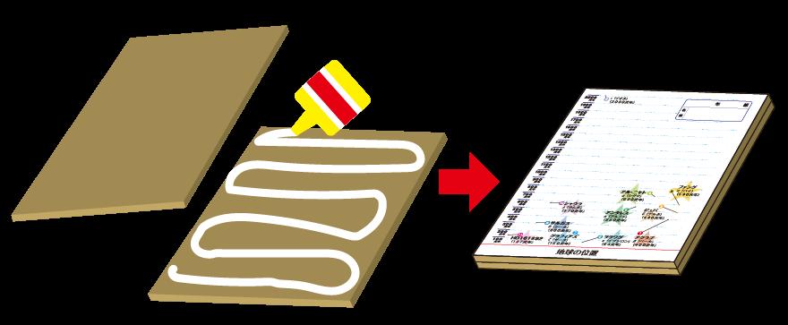 「さそり座」の模型の作り方1