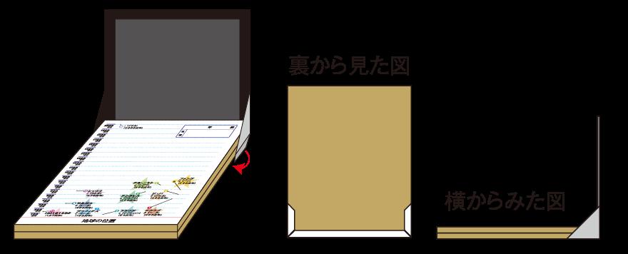 「さそり座」の模型の作り方3