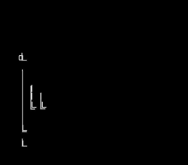 大問2プログラム例2