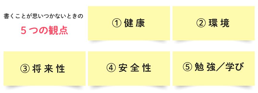 ライティングに役立つ5つの観点